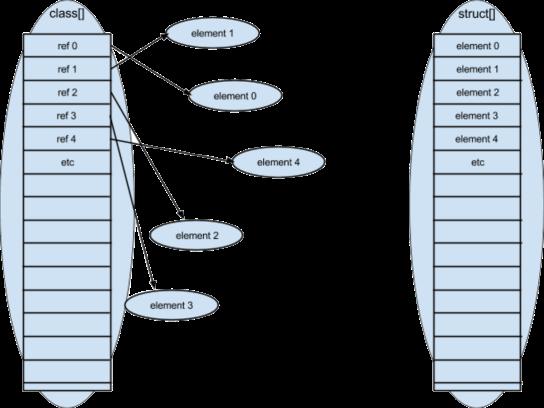 class_struct